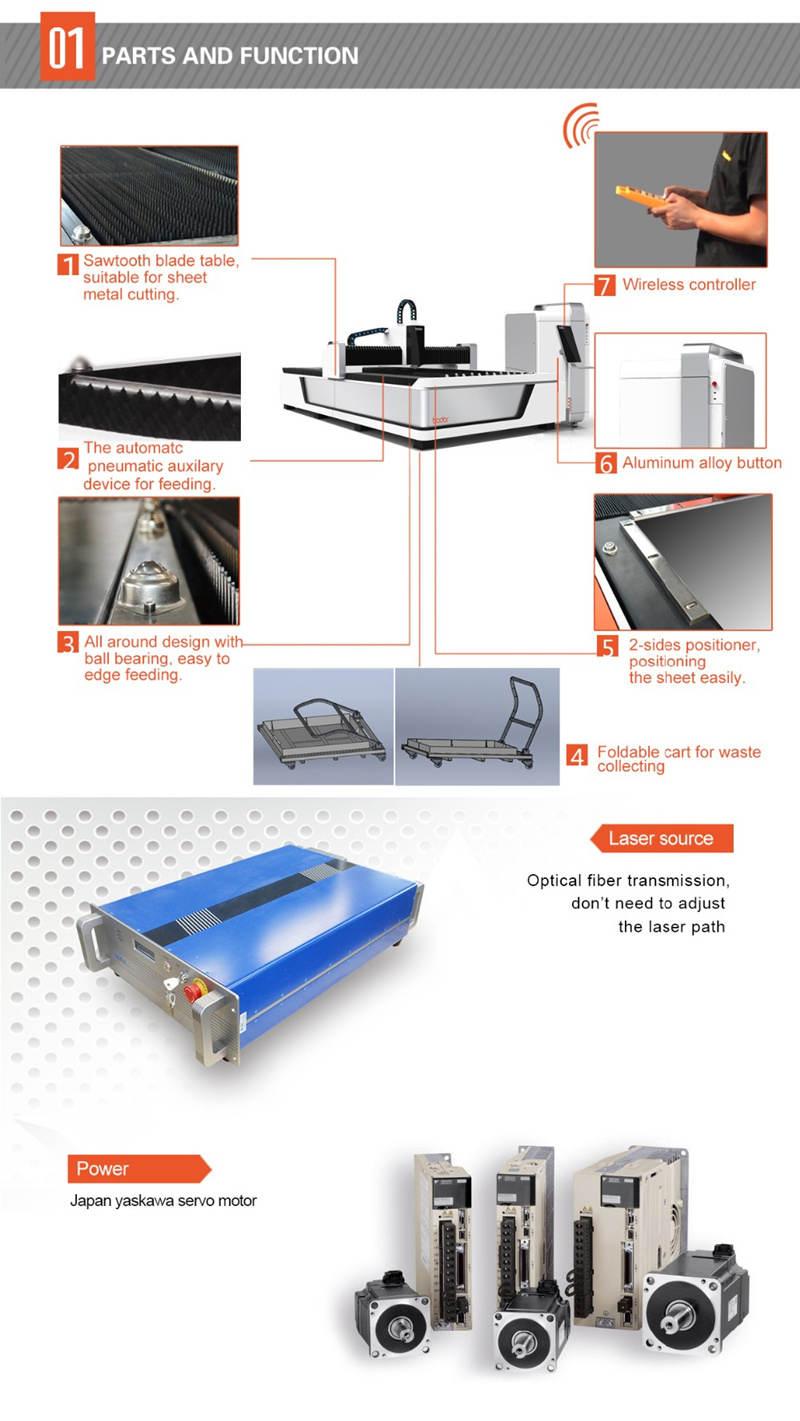 التصنيع باستخدام الحاسب الآلي الألياف الليزر 2